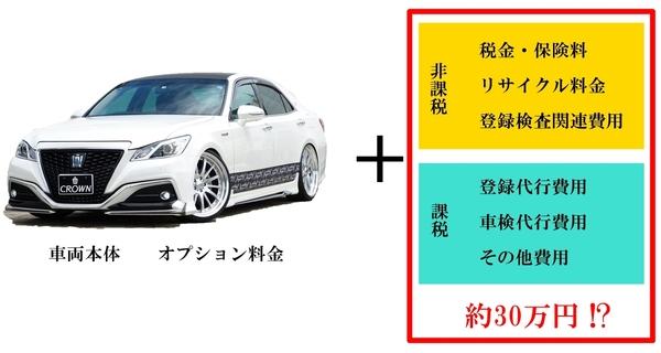 """"""" 車の購入に諸費用30万円って・・・高いでしょ"""""""